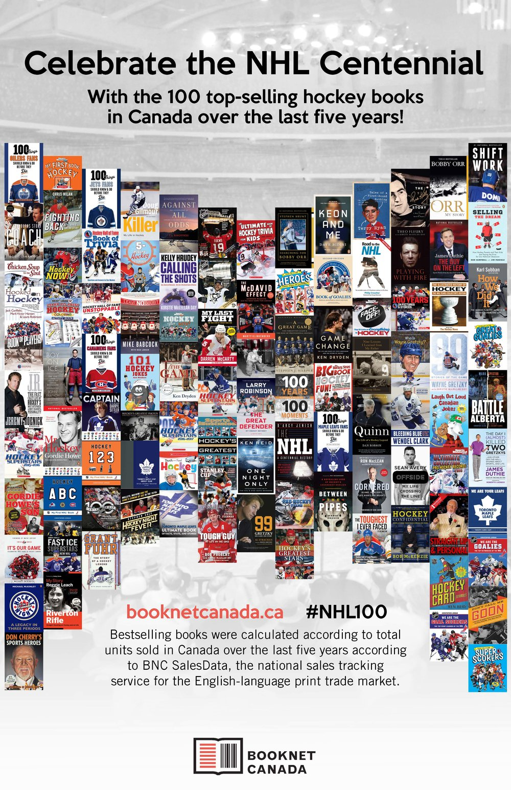 Poster of the top 100 bestselling hockey books of the last five years.