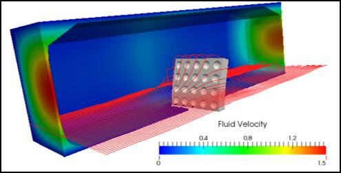 3D internal topology optimization