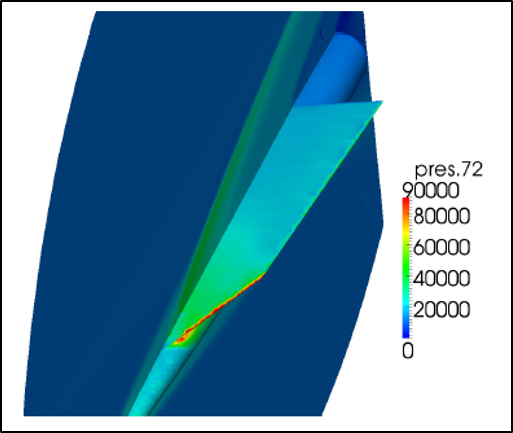 Hypersonic Pressure Solutions