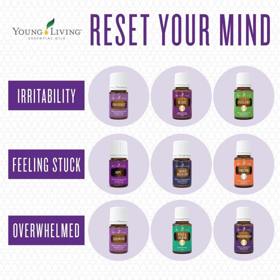 This is an easy way to know which oil to reach for when you need a little pick me up.