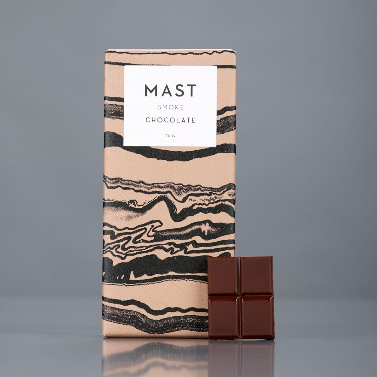14.  MAST Brothers  Smoke chocolate bar - Ok, Valentines Day isn't Valentines Day without chocolate.  If you go through the month of February without some form of chocolate in your life, you aren't fully living.  My husband has never had a sweet tooth (I know, it's annoying) but these MAST Brothers Chocolates are the way to anyone's heart, including his. Meet Smoke, this flavor features smoked coffee beans.  Yes, coffee and chocolate made out in a hipster eatery and had a baby with this one.  These $10 beautifully packaged bars are taking chocolate to a whole new place it has never been.  And if the taste is measured by its beauty alone, these bars would be pretty damn good.  Some of my other favorite flavors include Lavender, Lemongrass, Thyme, Olive Oil and Sea Salt...say what? Yum. $10