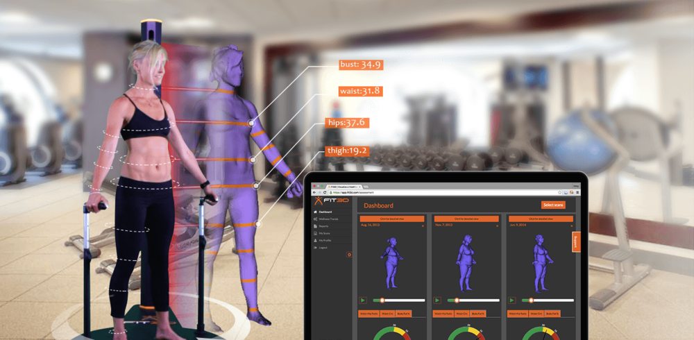 The Fit3D ProScanner captures a full 360 model of a human body,  then automatically extracts the most important circumference, height, volume, and length measurements A user logs in with his or her secure account information to the ProScanner The Fit3D ProScanner captures a full 360 model of a human body The Fit3D System then automatically extracts hundreds of circumference, height, volume, and length measurements Once processed, the user will receive an emailed report with his or her 3D image, measurements, as well as wellness trends The user can login to www.fit3d.com at any time to interact with his or her 3D body scans, measurements, as well as add or edit additional wellness assessment data