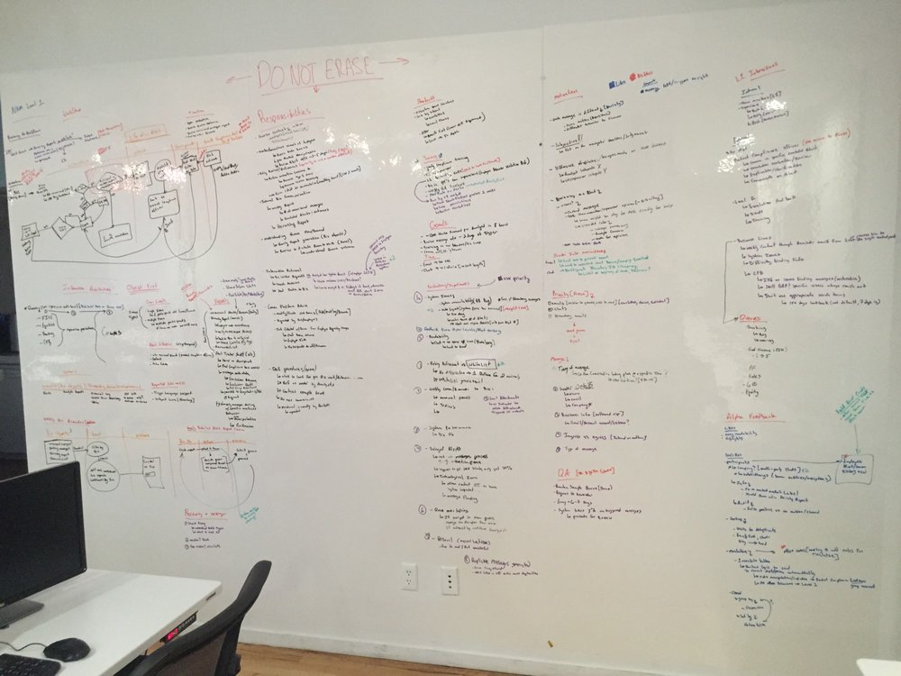 Persona Post Interview Analysis Whiteboard