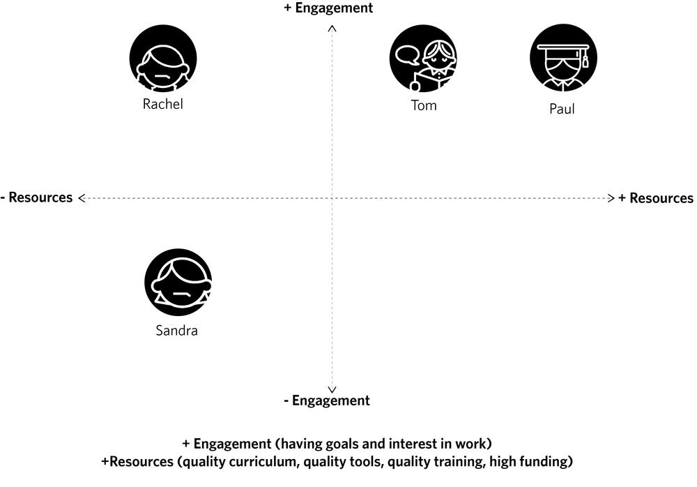 Grid Diagram.png