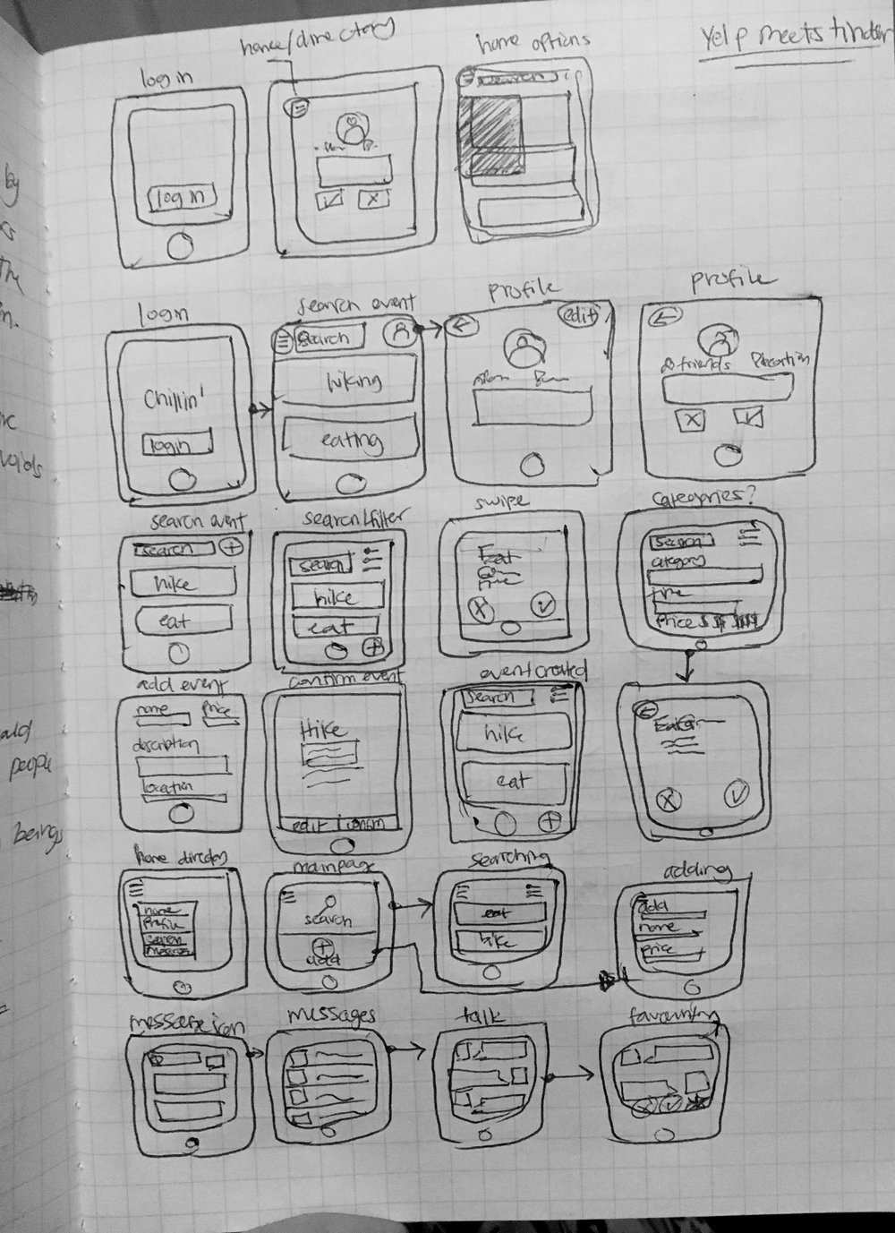 2. Low-fidelity wireframes for each screen interaction