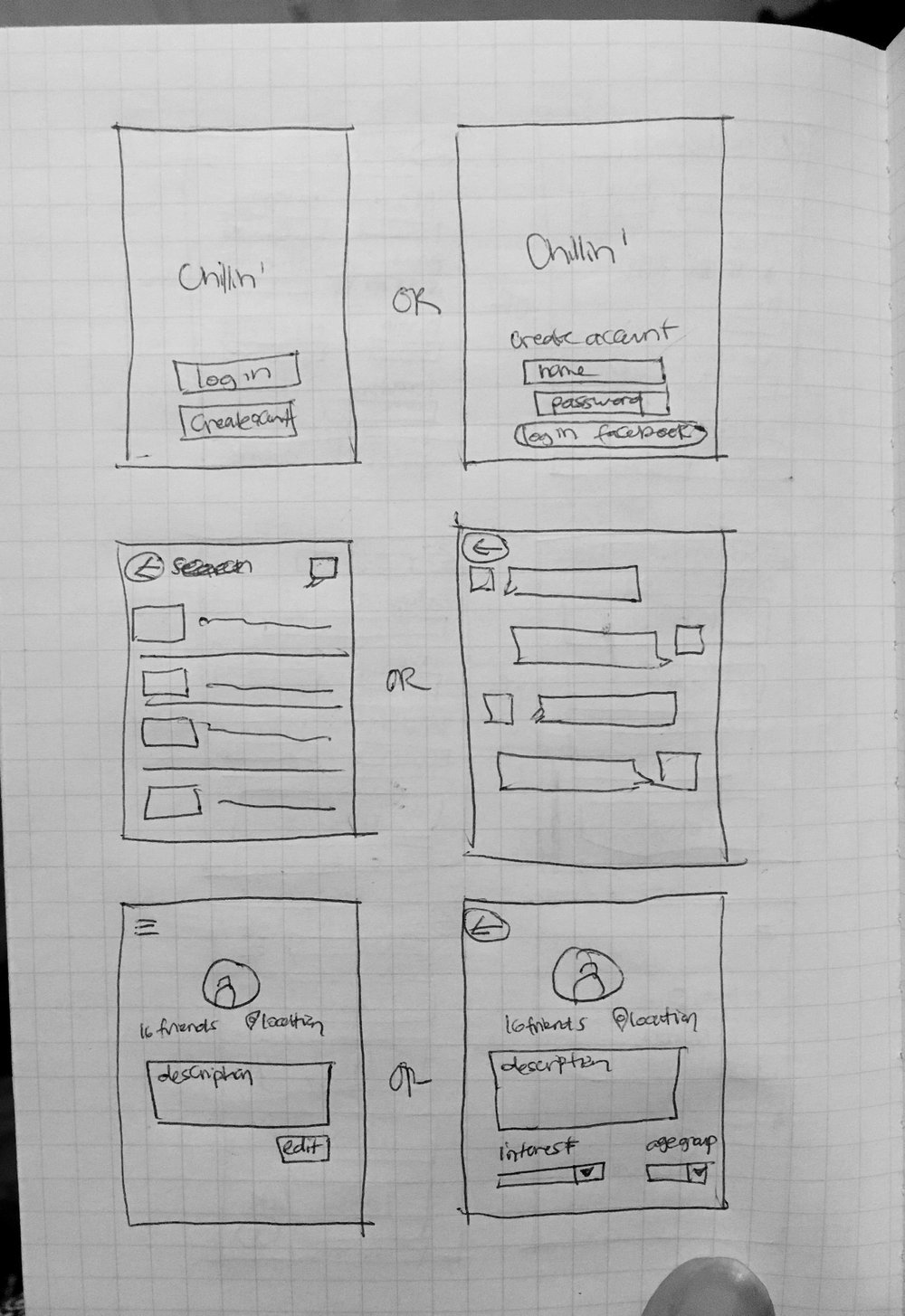 4. Detailing profile and messaging wireframe