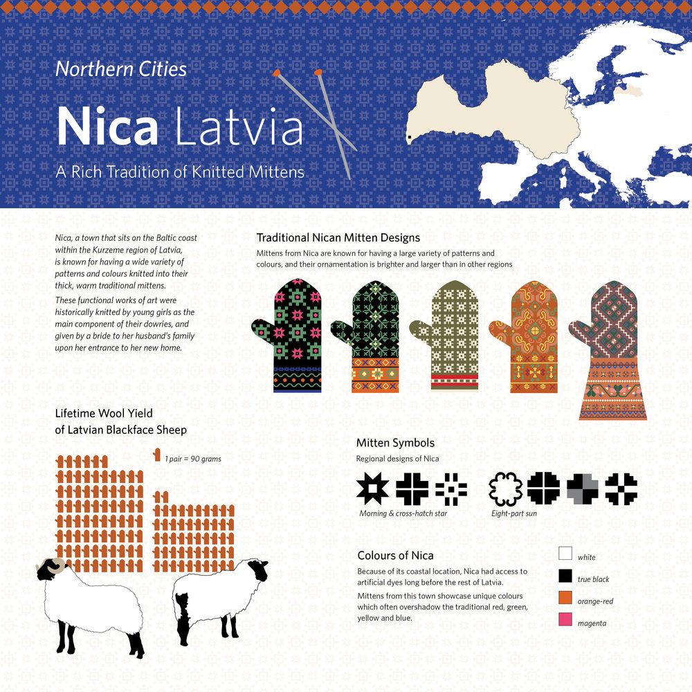 Nica Latvia.jpg