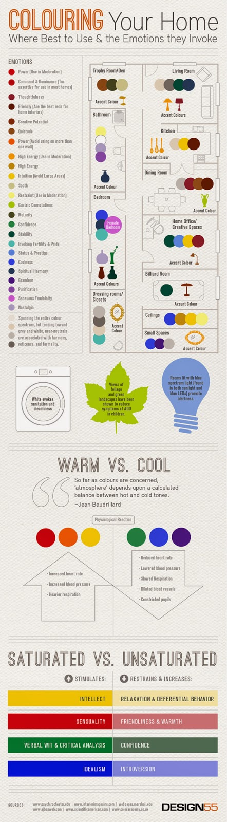 Infographic provided by   inhabitat