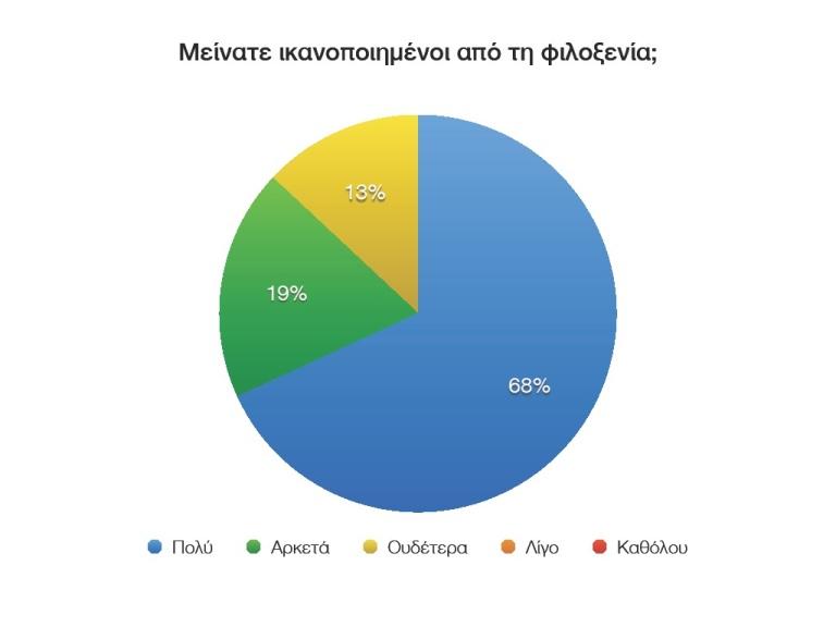 filoxenia.jpg