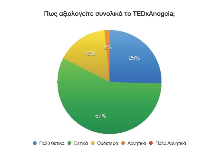 axiologisi.jpg