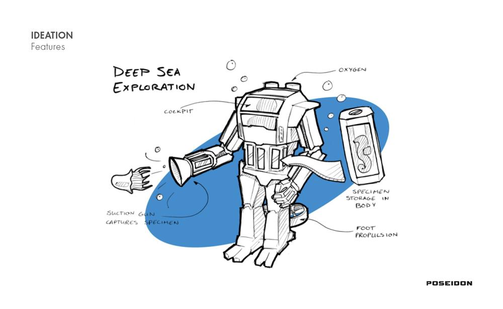 Poseidon7.jpg