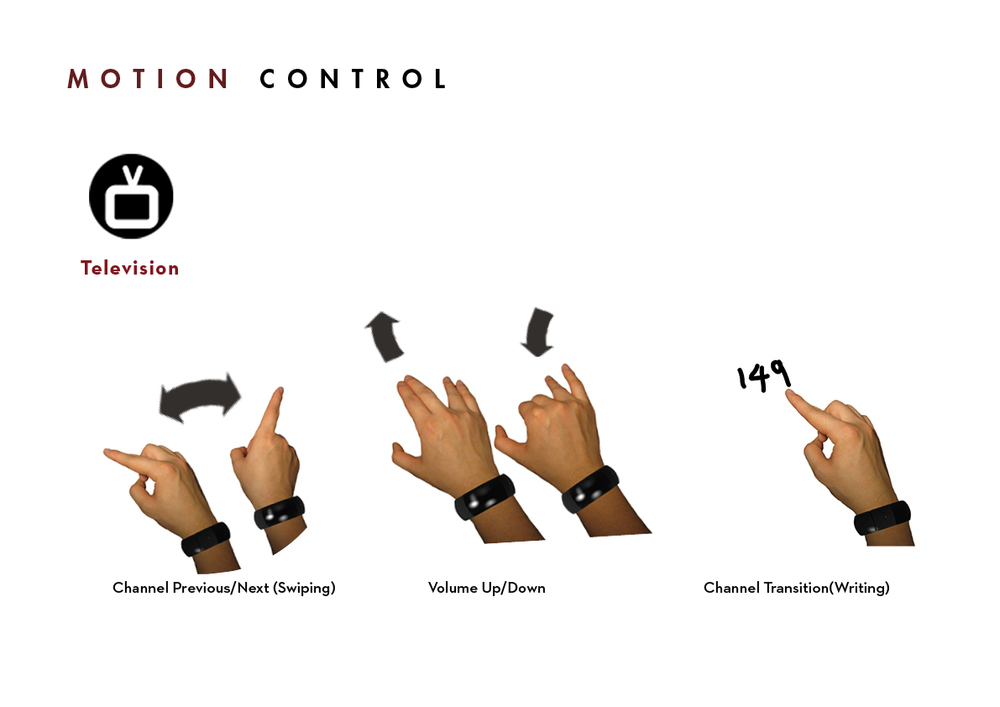 One Motion Control June 201512.jpg