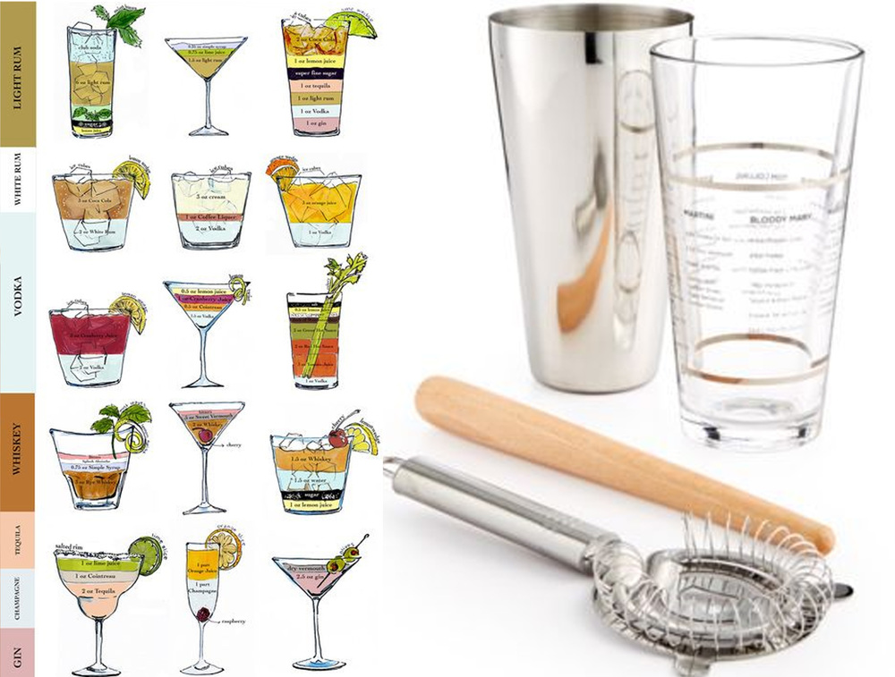 ocktails via  Chocolate for Basil  - shaker set  Macys