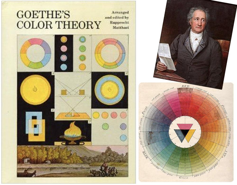 Goethe's Color Theory  Amazon  - Goethe - Color well via  Blogspot