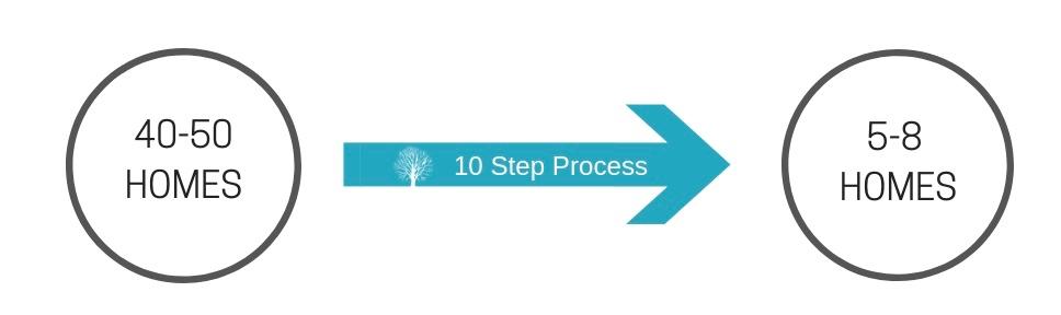 CMAprocess.jpg