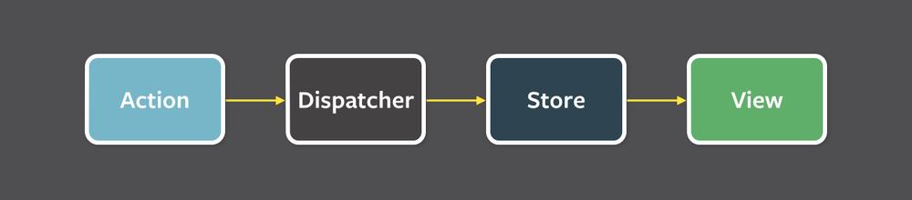flux-simple-f8-diagram-1300w.png