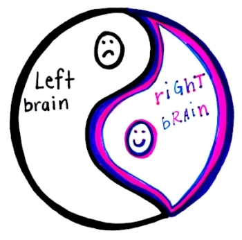 I'm not saying the left brain = sadness. There's SO much good it brings!  What I'm showing here is we NEED both to BE balanced.