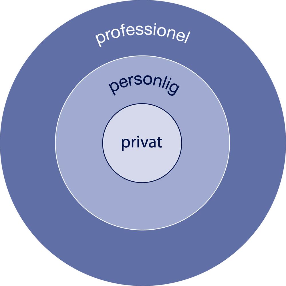 privat_personlig_prof_blue.jpg