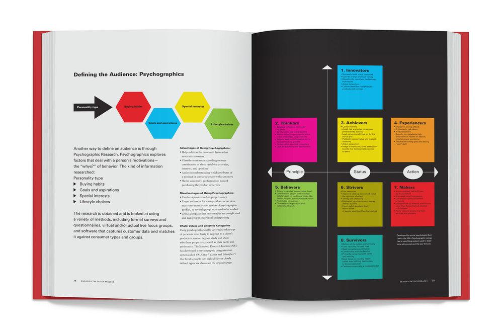 DesignProcess10.jpg