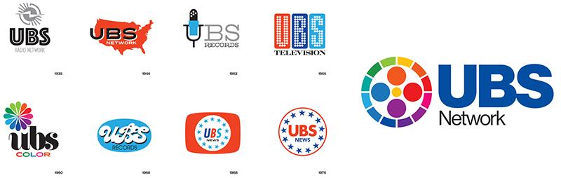 39684-UBS_History.jpg