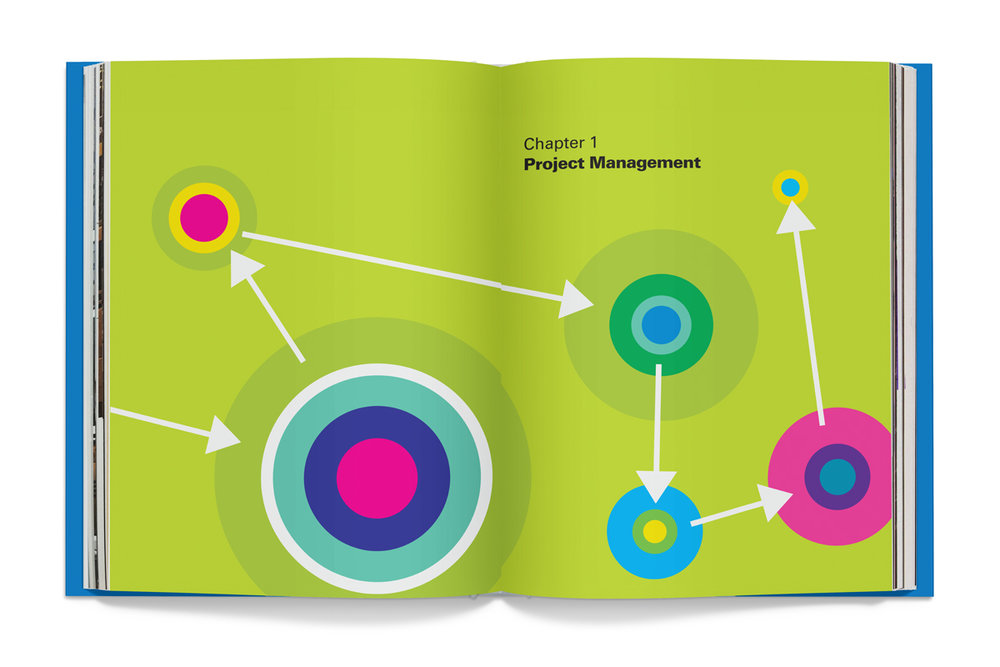 Design Management 2