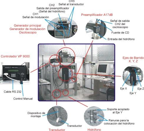 Dr.Lorenzo Leija Salas  Email: lleija@cinvestav.mx  Tel:+52 (55) 5747-3800 ext 6202