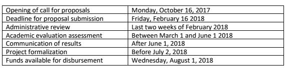 contex proposal dates.jpeg