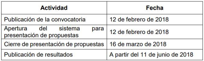 Conacyt-investigacion cientifica basica-calendario.JPG