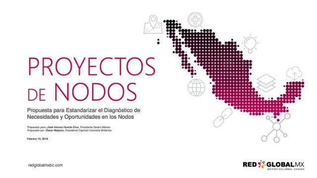 ProyectoDeNodos.jpg