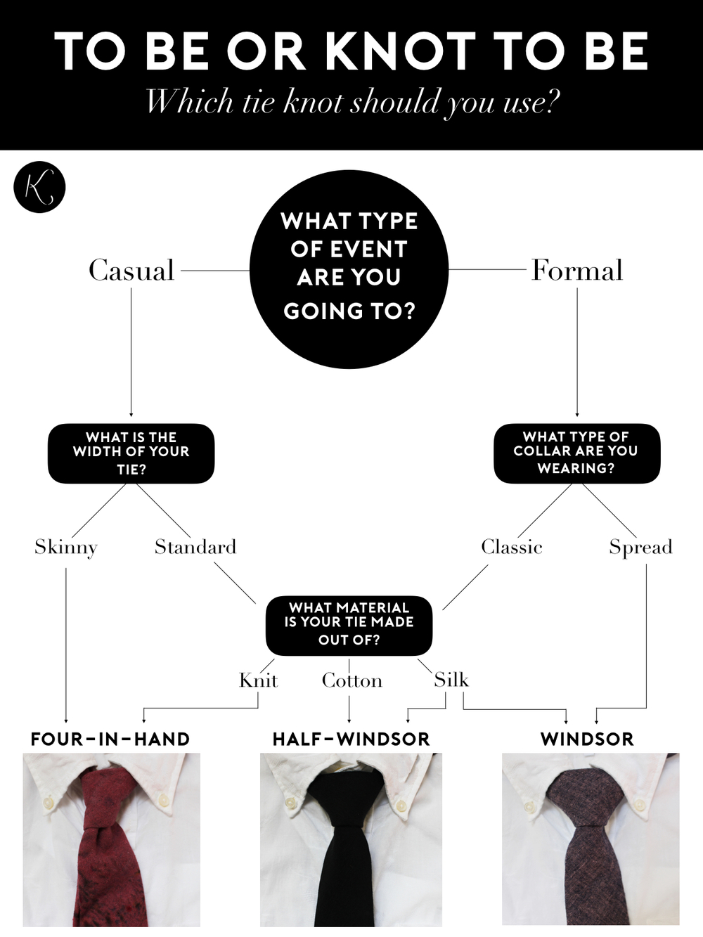 How To Choose The Right Tie Knot Kathrine Zeren Halfwindsor Be Or Befinal001jpeg