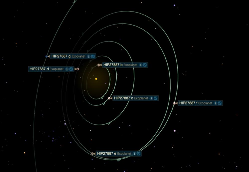 HD 40307 system