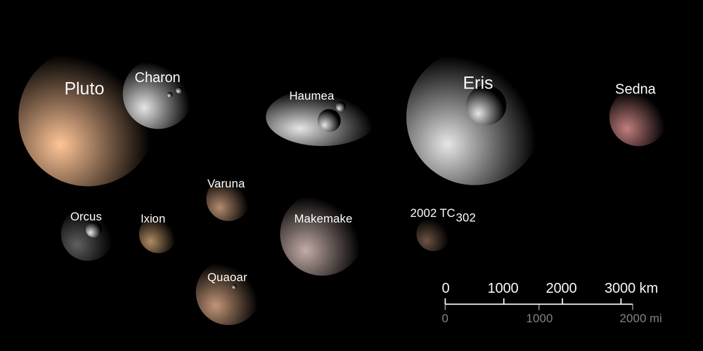 Illustration of the relative sizes, albedos, and colours of the largest trans-Neptunian objects.