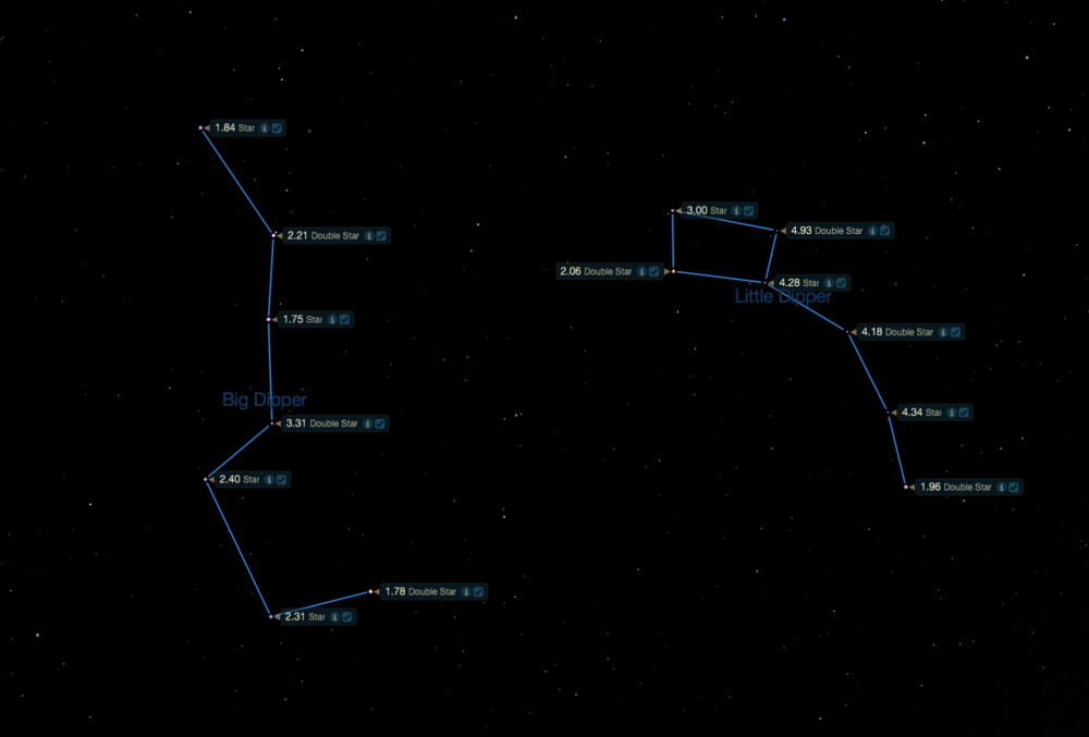 The magnitude of stars in the Big Dipper and Little Dipper asterisms.  Credit:  Starry Night software .