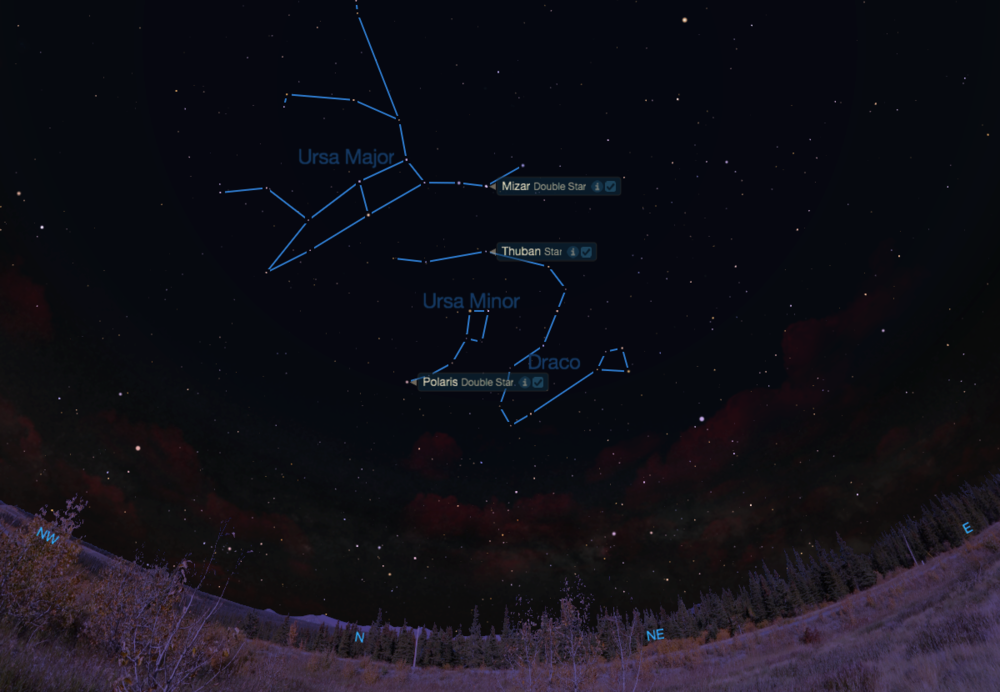 The Little Dipper and Polaris as seen from mid-northern latitudes one hour after sunset.
