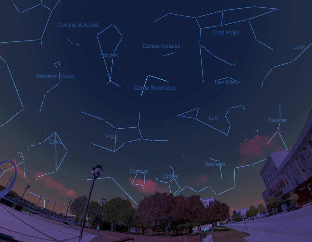 Coma Berenices as seen from mid-northern latitudes one hour after sunset. Credit:  Starry Night  software.