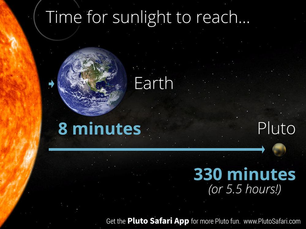 sunlight_time.jpg
