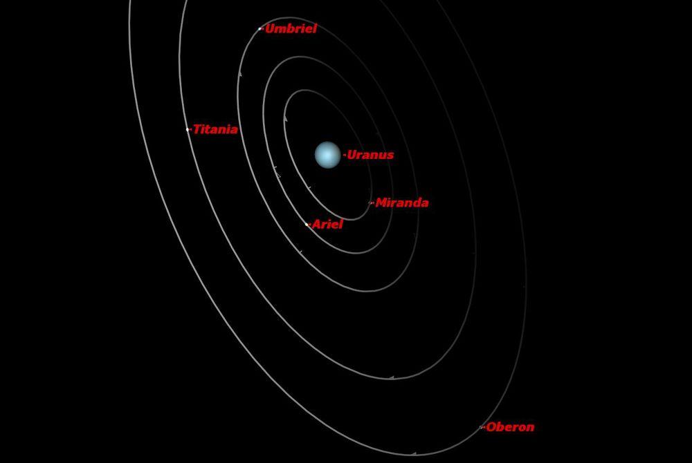 August-Uranus.jpg