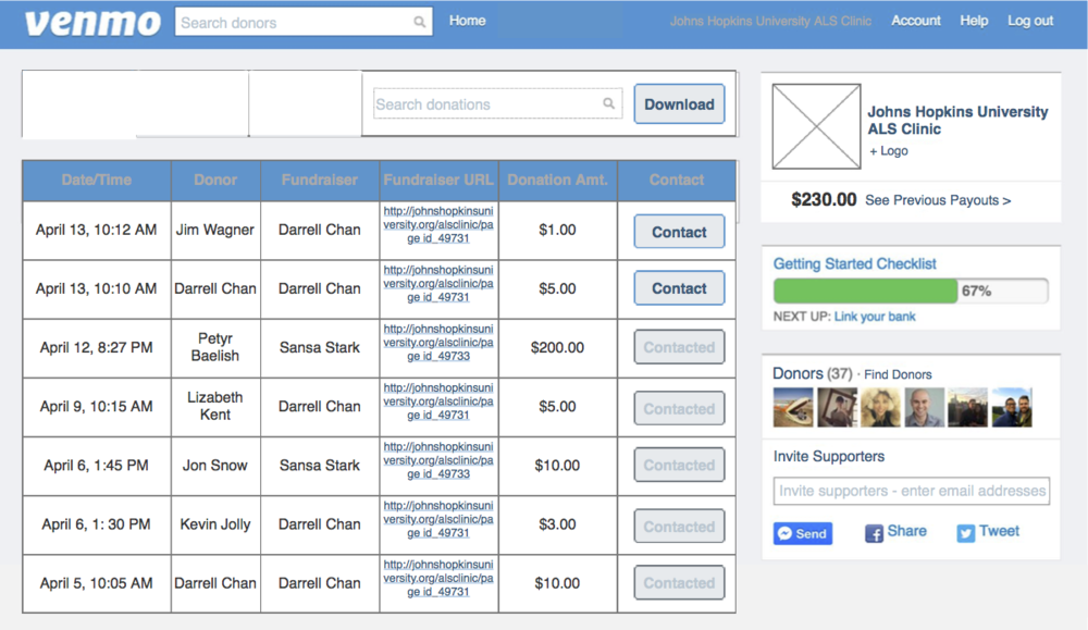 Non-Profit Dashboard.png