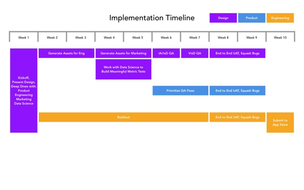 implementation.png