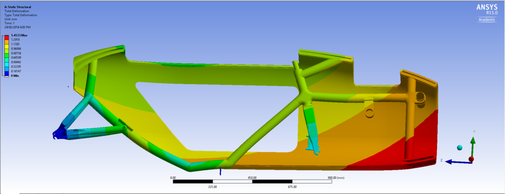 FEA (Finite Elemant Analysis) of our frame and brace