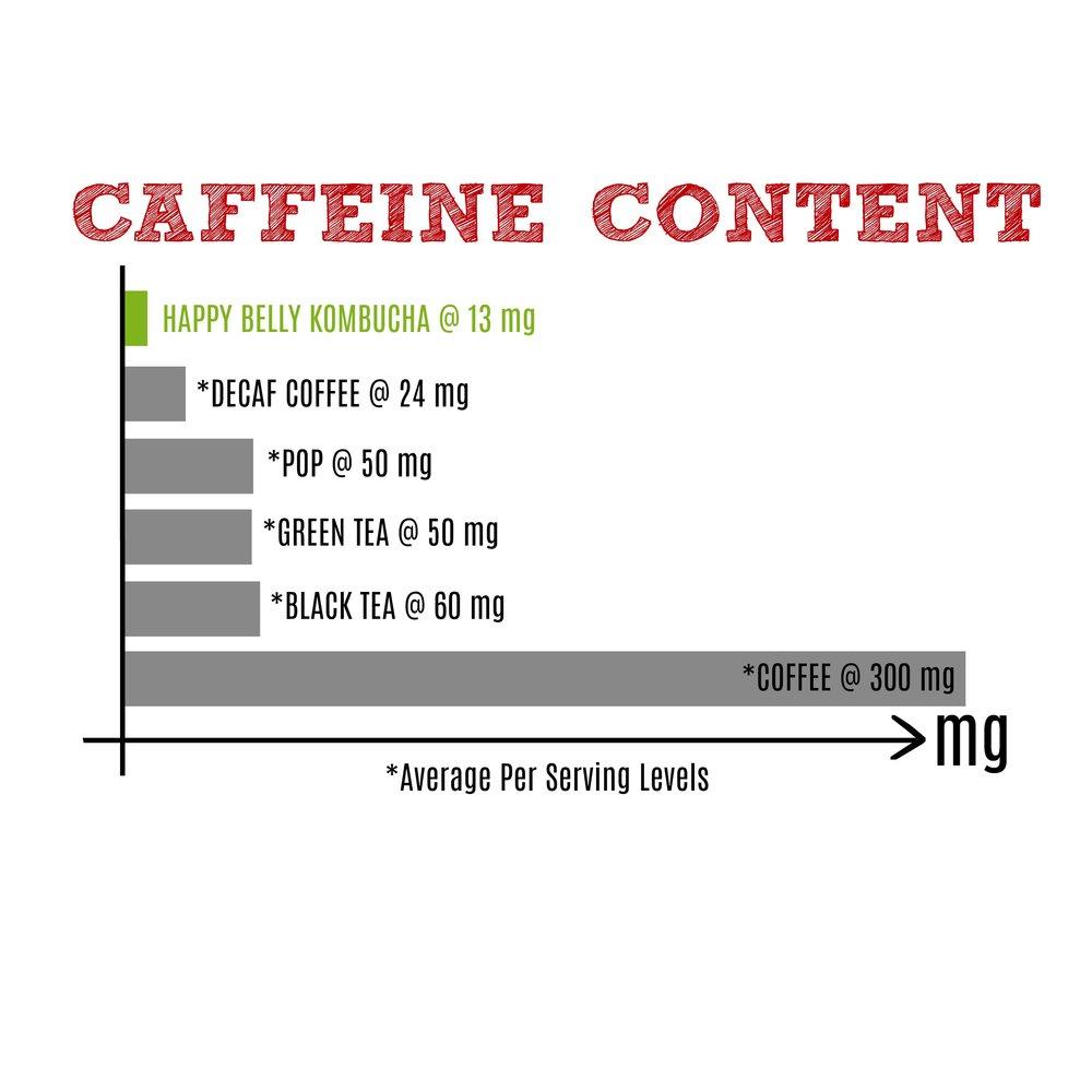 caffeine_kombucha.jpg