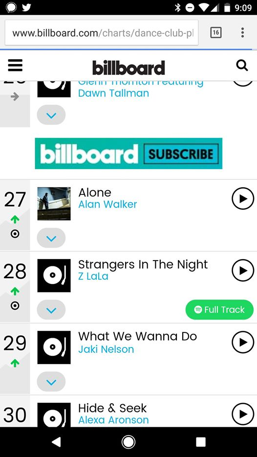 billboard_jaki_whatwewannado_jakinelson_oscardelamor_cover_top50_dance_club