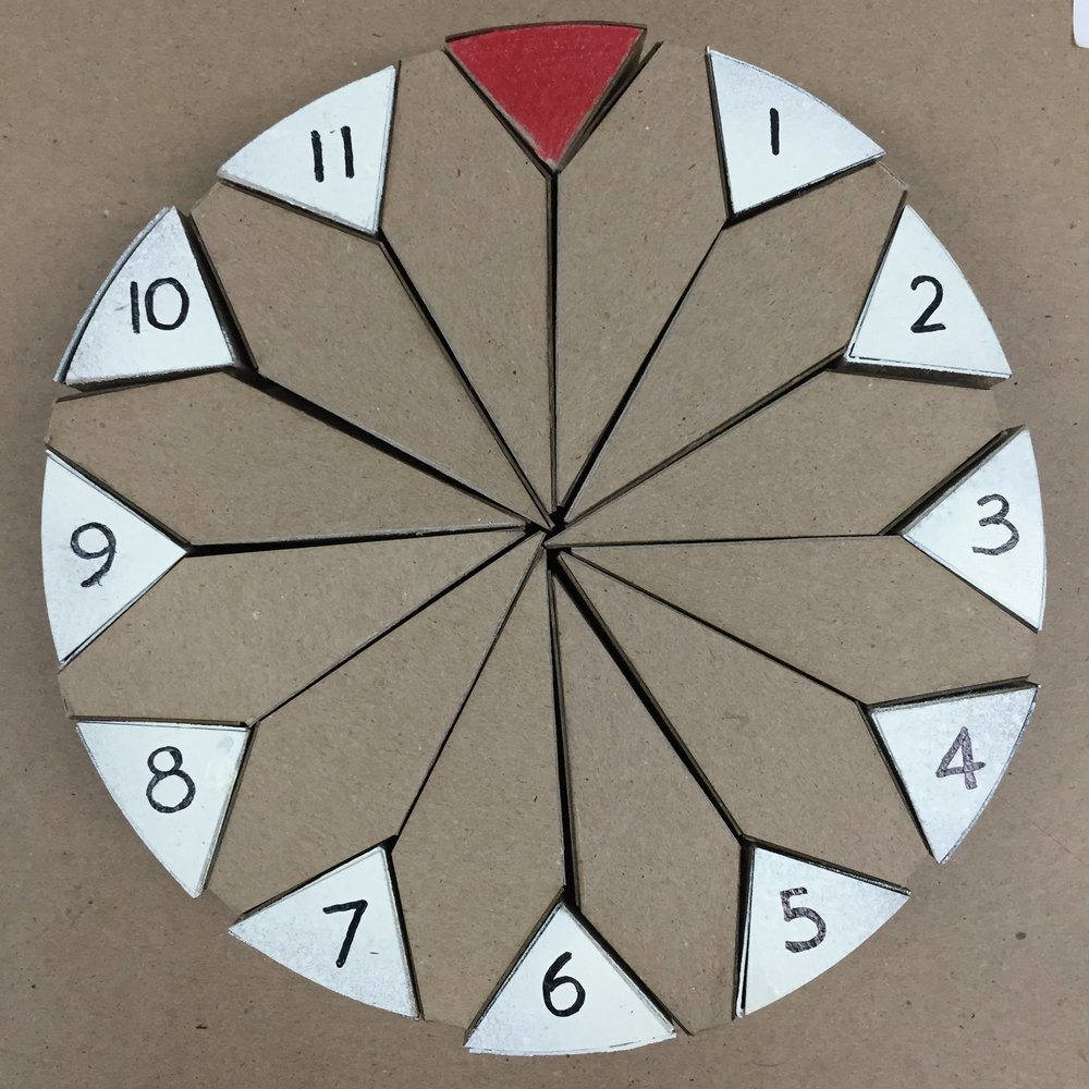 The red block indicates where we start to count time from.