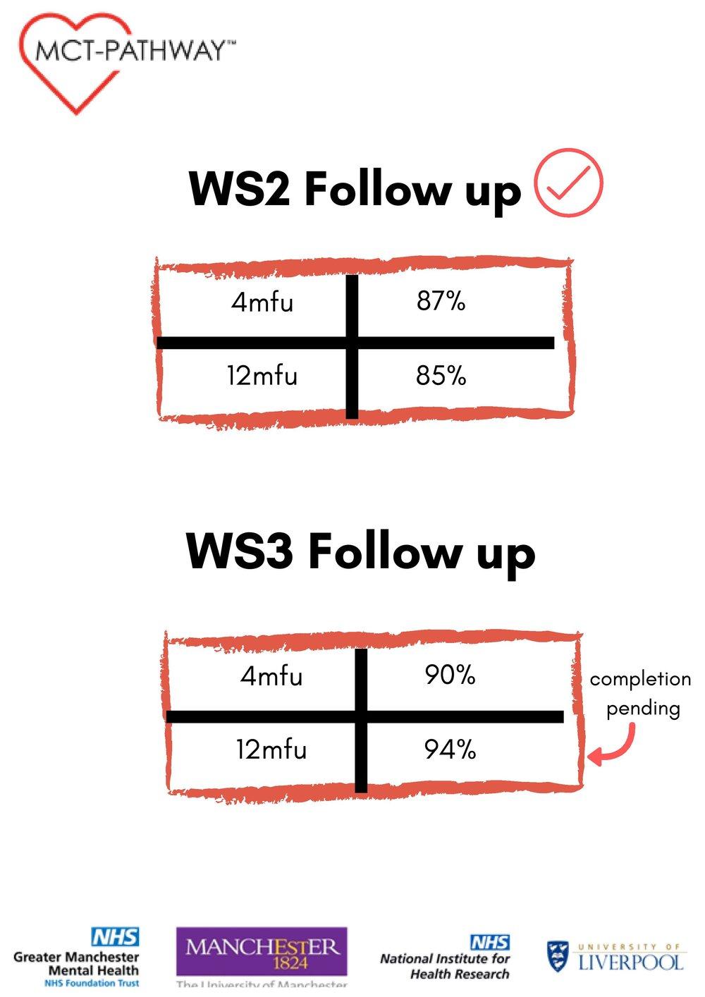 Follow up progress - Website table-page-001.jpg