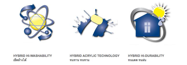 Vinilex HybridShield