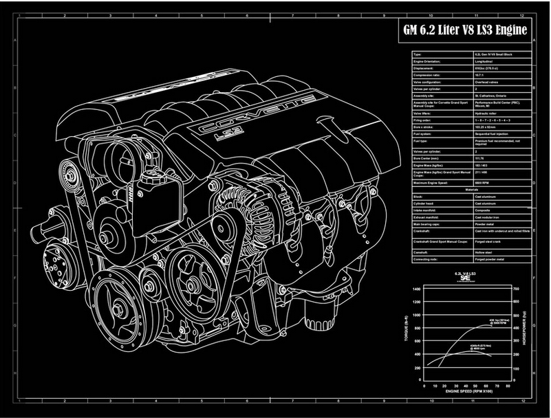 LS3 engine design