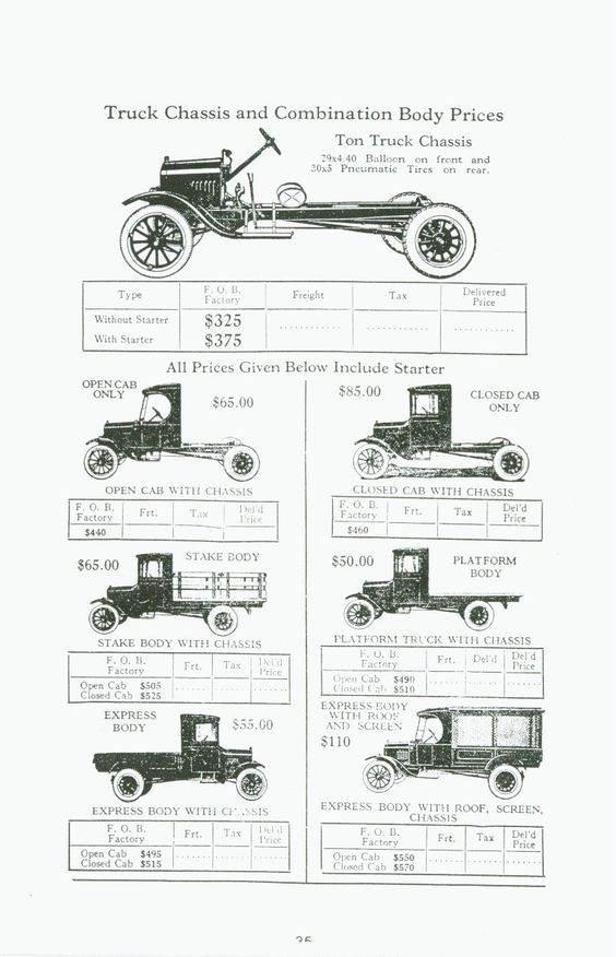 Ford Truck Manual