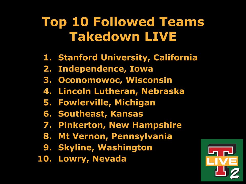 Top Ten -- Takedown LIVE
