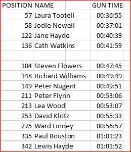 WVR Results.JPG