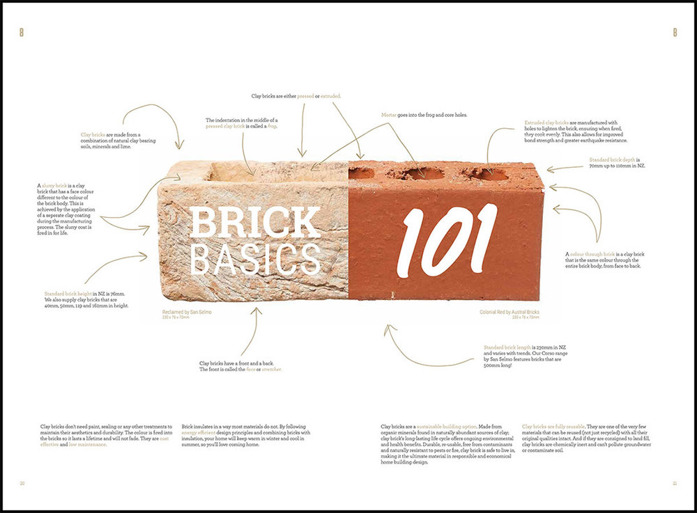 The-Brickery-Brochure_02.jpg